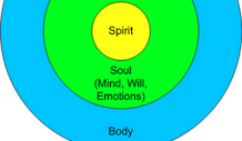 spirit-soul-body-cropped